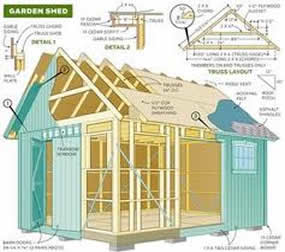 Shed Foundation On Uneven Ground